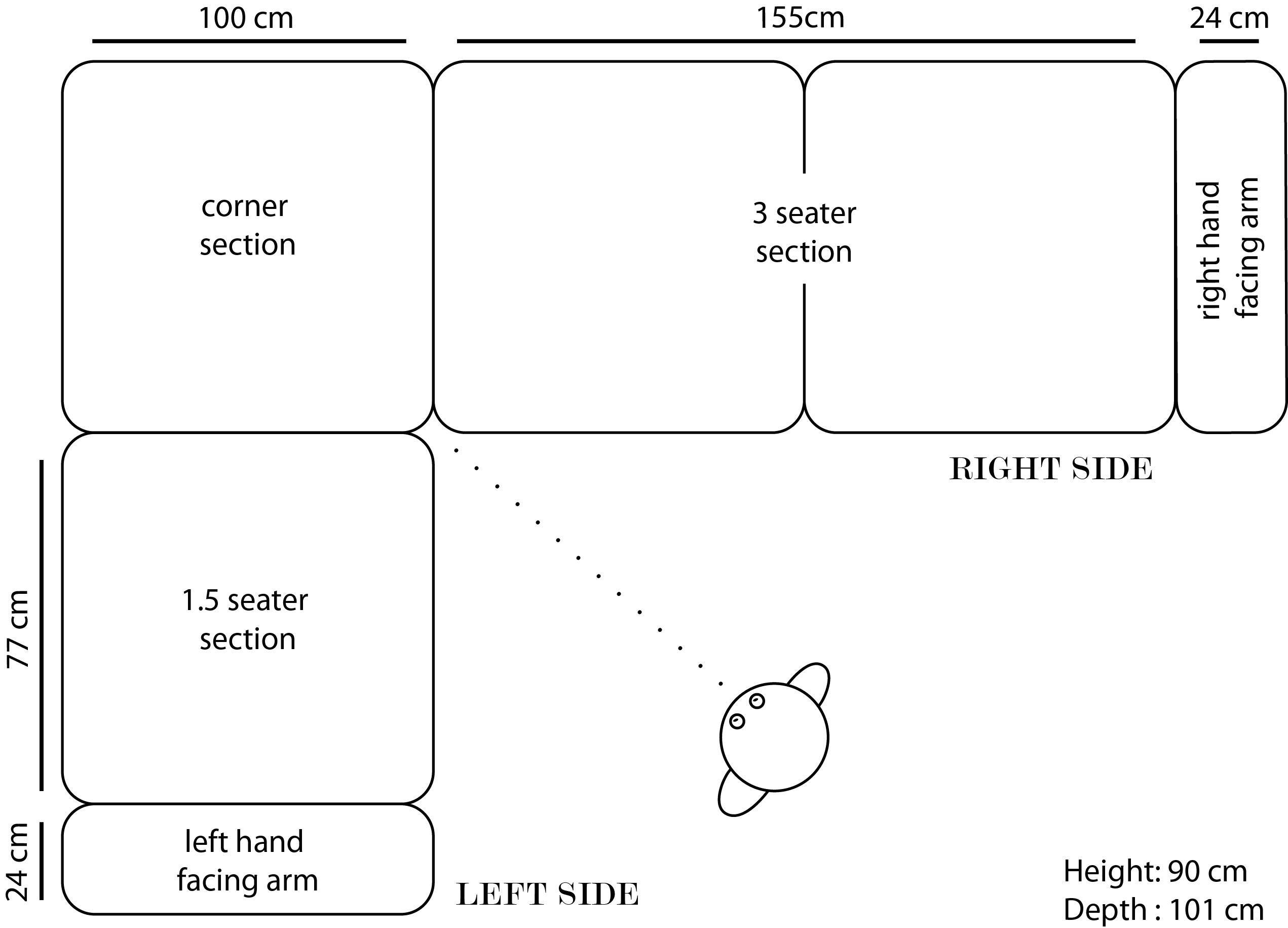 Choosing A Corner Sofa